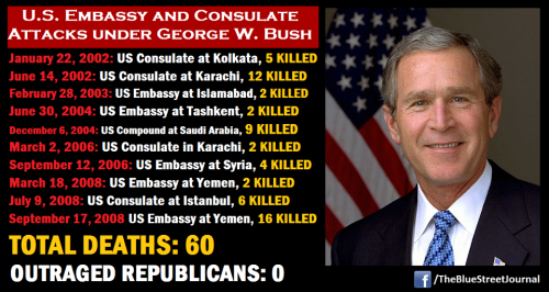us embassy attacks