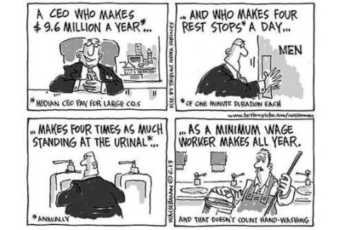 ceo vs workers