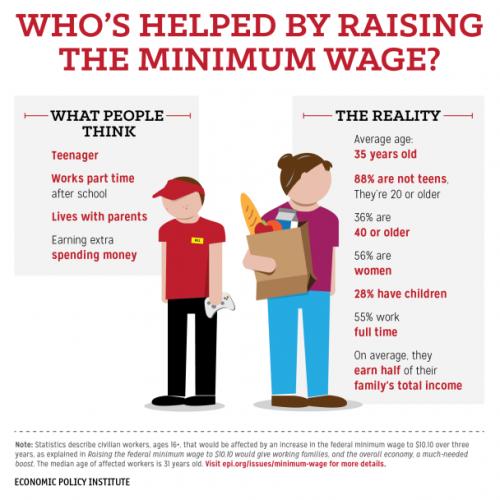 raise minimum wage