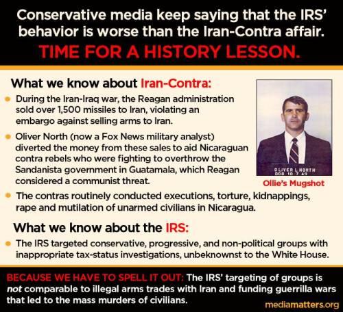 IRS vs Iran Contra