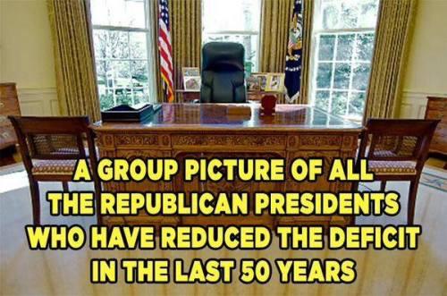 repubs deficit