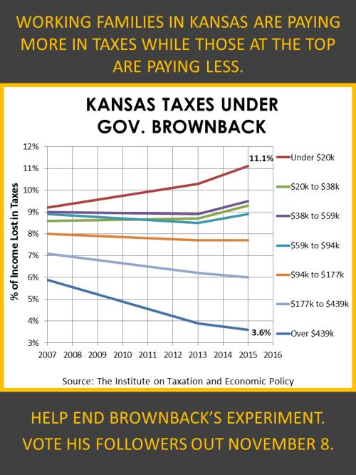 ks-taxes