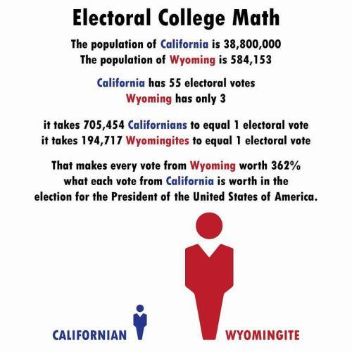 electoral-college-math